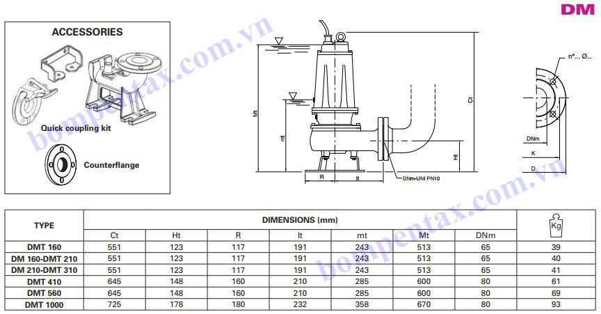 Cấu tạo máy bơm chìm nước thải Pentax DMT