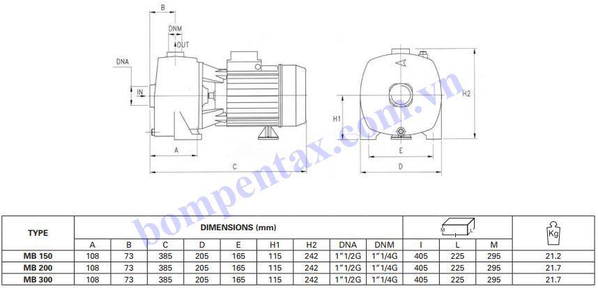 Cấu tạo máy bơm nước đẩy cao Pentax MB