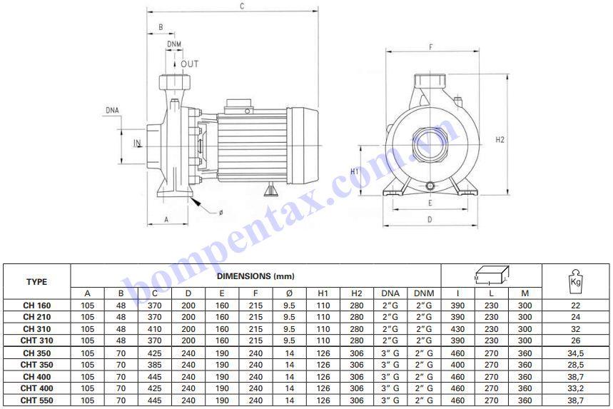 Cấu tạo máy bơm nước Pentax CH/CHT