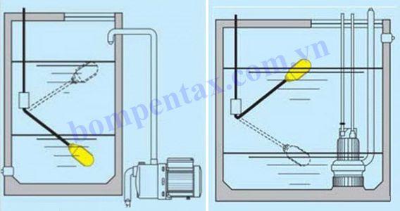 Sơ đồ phao điện máy bơm nước